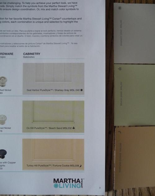 Martha Stewart Paint That Matches Her Cupboards