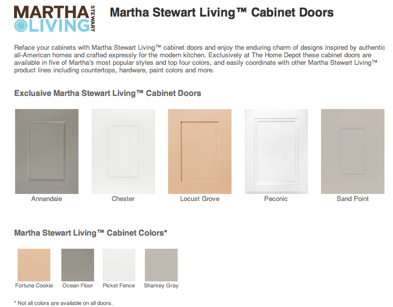 Martha Stewart Refacing Door Option